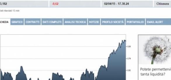 Intesa - Unicredit: dove investire?