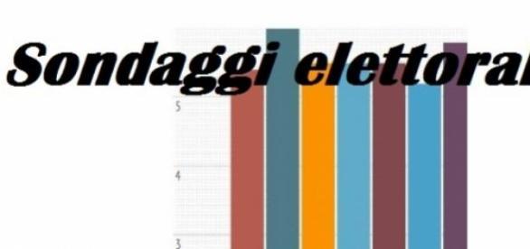 Sondaggi elettorali politici Emg La7 07/04/2015