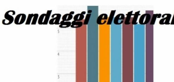 Ultimi Sondaggi politici elettorali Piepoli/Ansa
