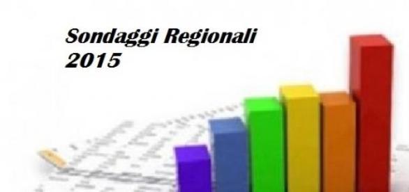 Sondaggi Regionali 2015 Campania, Liguria, Veneto