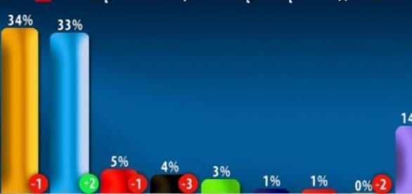 Sondaż wyborczy (fot. tvn24.pl)