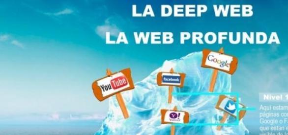 Los seis niveles de Internet en forma de iceberg.