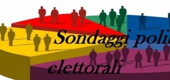 Intenzioni di voto 05/05 Piepoli sondaggi politici