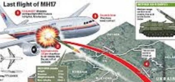 Ostatni lot samolotu MH17 - thetimes