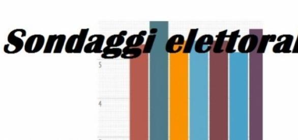 Ultimi sondaggi elettorali Euromedia 09/06/2015