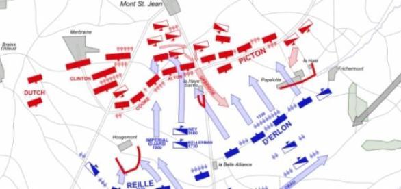 Bataille de Waterloo : Scénario ou impro ?