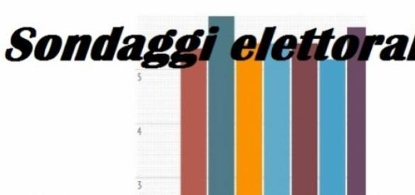 Ultimi sondaggi elettorali SWG al 19 giugno 2015
