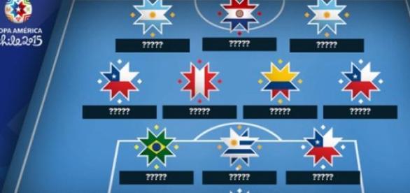 Copa America : Vidal dans le 11 type, et messi ?