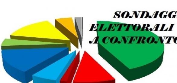 Ultimi 7 sondaggi elettorali a confronto al 30/06
