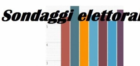 Ultimi sondaggi elettorali SWG 5 giugno 2015