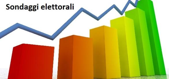 Uitimi sondaggi elettrali 2015
