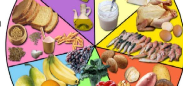 Nutrición y alimentación: consejos
