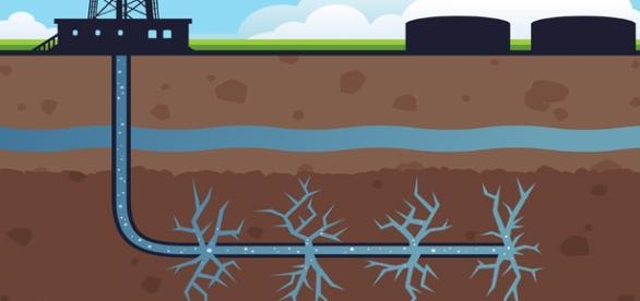 """Descripción gráfica del """"fracking""""."""