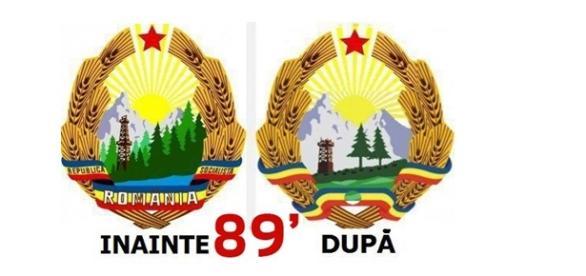 România înainte și dupa anul 1989