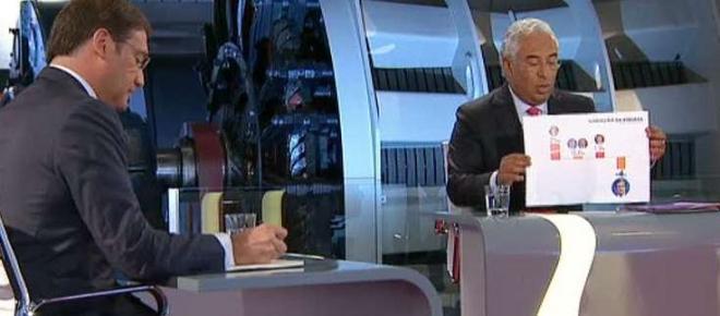 Opinião pública diz que António Costa triunfou no debate das legislativas