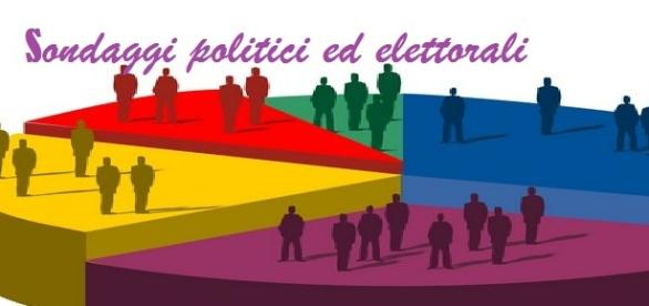Sondaggi politici elettorali IPR e TECNE 09/2015