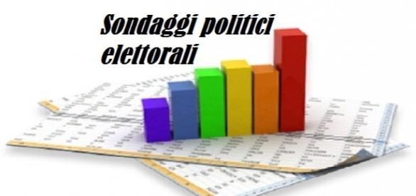 Ultimi 3 sondaggi politici elettorali al 17/9/2015