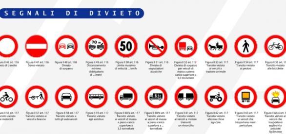 segnaletica stradale: divieto.