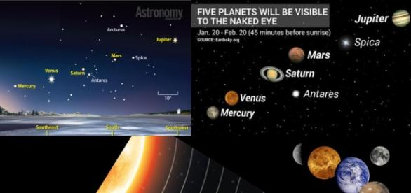Eartsky & Astronomy;clj LuanaS