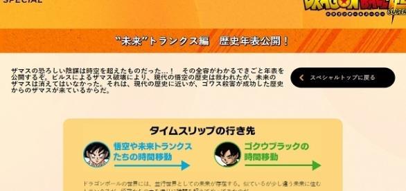 Encabezado del esquema temporal presentado por Toei Animation.