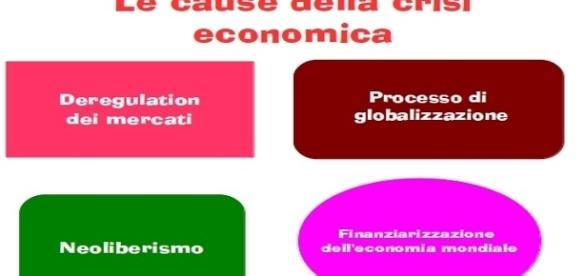 La globalizzazione disumana e anti democratica