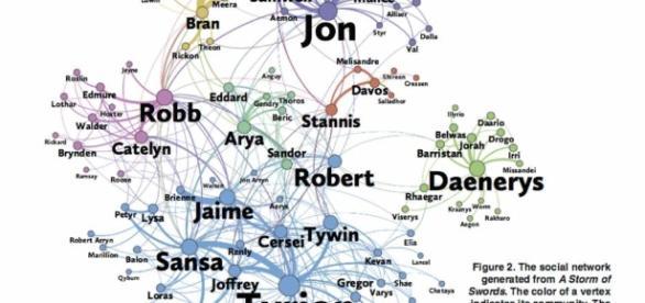 Game of Thrones : des mathématiciens ont évalué qui est le vrai ... - lepoint.fr