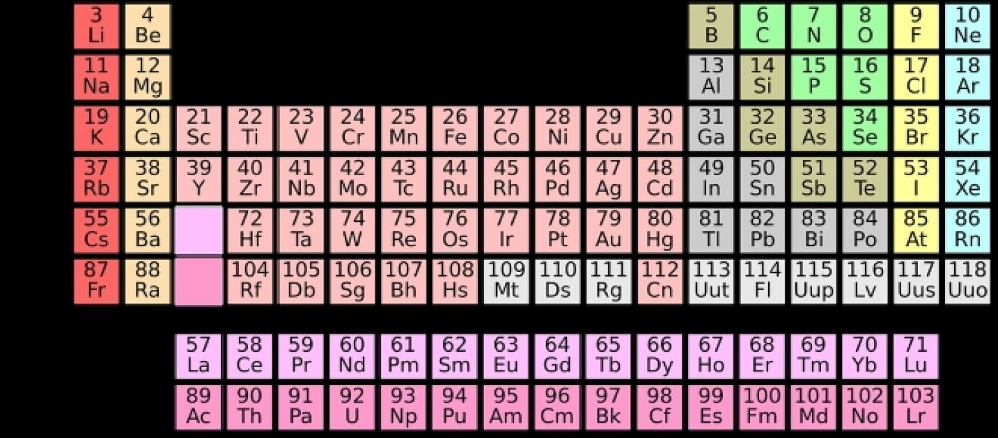 The periodic table song tom lehrer images periodic table images four new elements named schoolsll need new periodic table charts gamestrikefo images gamestrikefo Choice Image
