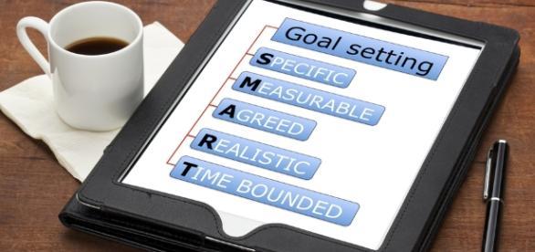 Set And Achieve SMART Goals | CAREEREALISM - workitdaily.com