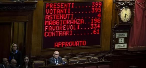 Italicum sotto la lente della Corte Costituzionale