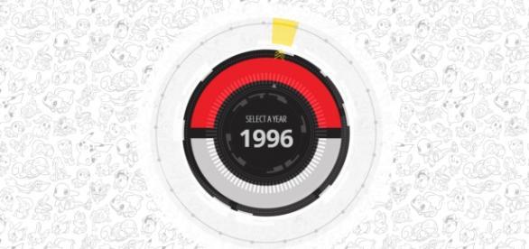 20 anos de pokemon: site comemorativo é lançado