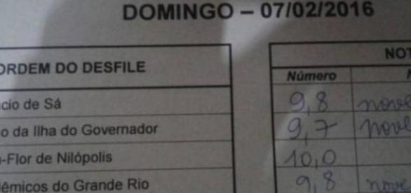 Documento mostra supostas notas