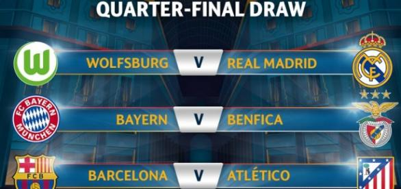 Sorteo de la Champions League.