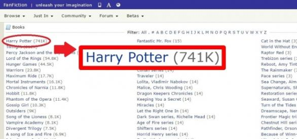 La popularité des fictions Harry Potter