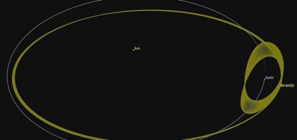 By NASA/JPL-Caltech via Wikimedia Commons