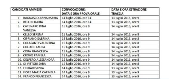 calendari prova orale concorso docenti 2016.