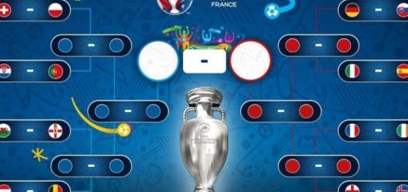 Um dos destaques é o clássico Itália x Espanha, reedição da final da Euro 2012.