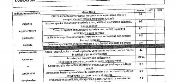 concorso docenti prova orale e griglie di valutazione