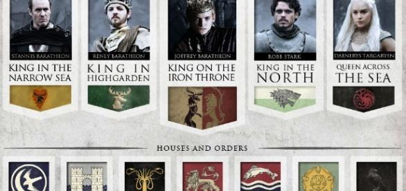 Alguns erros continuação de Game of Thrones
