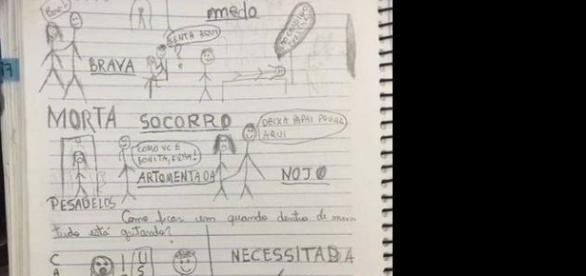 Desenhos de criança que foi abusada pelo seu pai durante cinco anos.