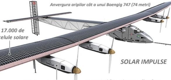 Solar Impulse 2 avionul revoluționar care a înconjurat Pământul cu ajutorul bateriilor solare