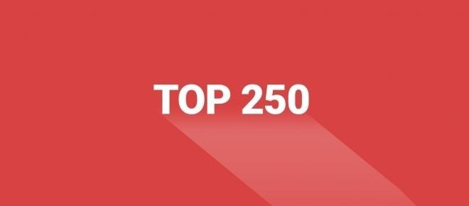 Blasting News wkroczył do ekskluzywnego grona 250 największych stron na świecie