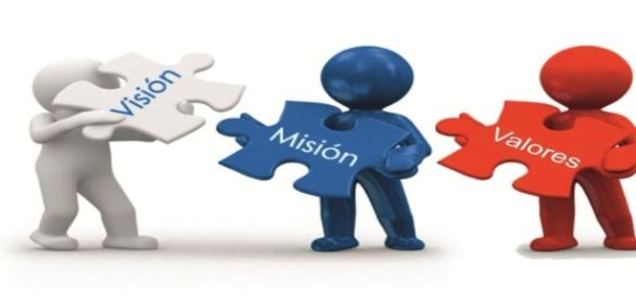 Cátedra Iberoamericana: ¿Cómo imagino mi futuro profesional o ... - blogspot.com