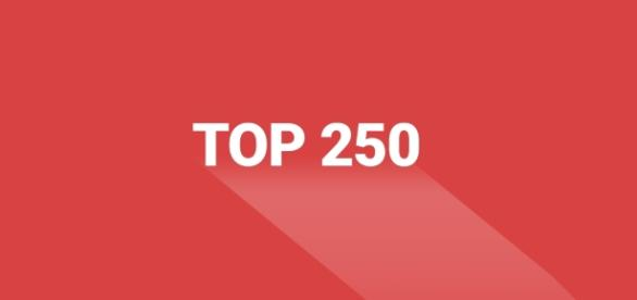 Blasting News fait désormais partie du top 250 des sites les plus visités dans le monde!