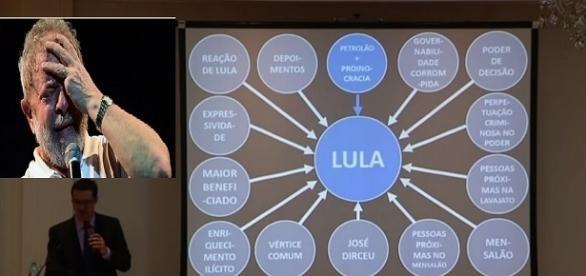 Foto montagem: MPF acusa Lula de chefe da corrupção.