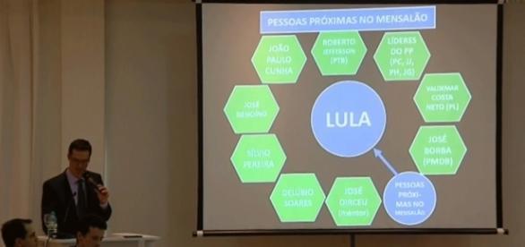Deltan Dallagnol explicou o esquema de corrupção (Foto: Reprodução)
