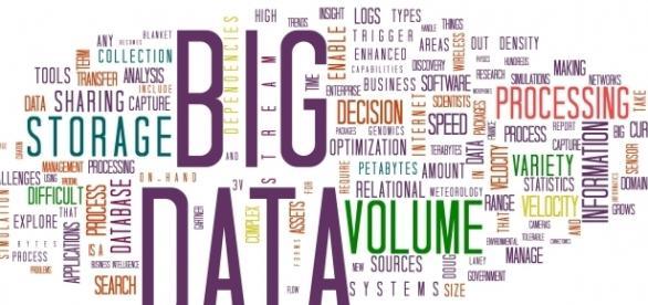 BigData El mercado de Big Data en Auge.