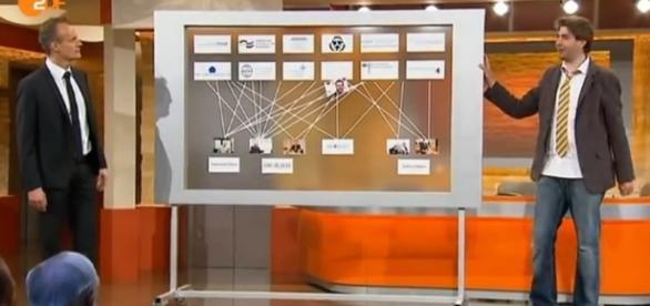 Zeit vs. ZDF - Journalismus aus der Anstalt | Cicero Online - cicero.de