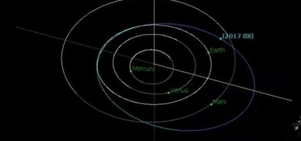 Astrônomos já estão comentando o evento ao vivo. Veja o link na matéria (Youtube/Slooh)