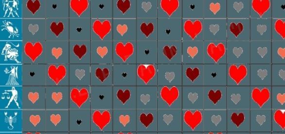 Tabela para comparação de compatibilidade amorosa