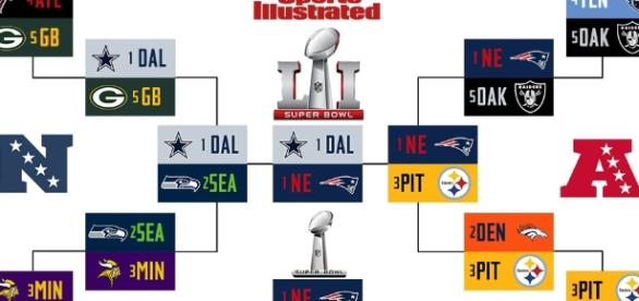 NFL predictions: Playoff, Super Bowl picks at midseason | SI.com - si.com